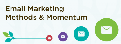 5 Incremental Wins With Email Marketing